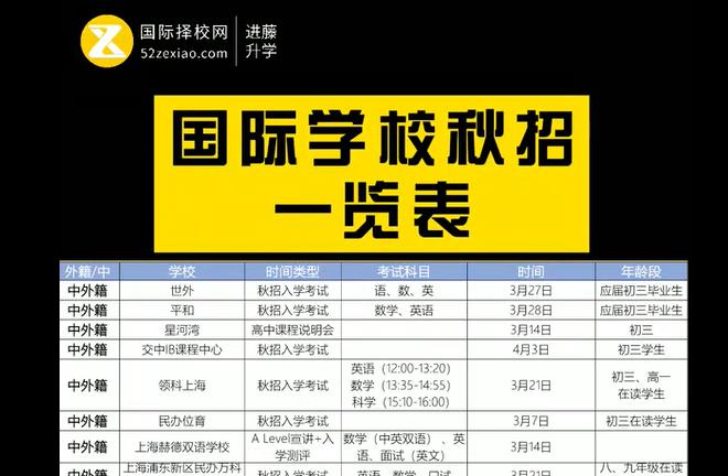 上海国际学校秋招信息汇总
